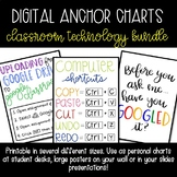 Digital Anchor Charts - Classroom Technology