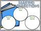 Editable Digital Anchor Charts| December |Google Slides| Distance Learning