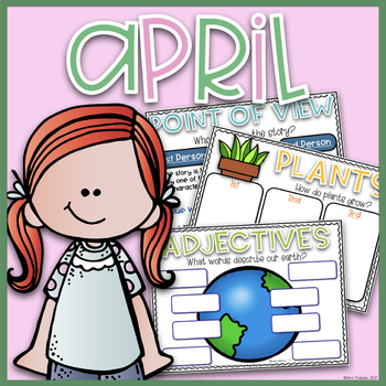 Digital Anchor Charts~ April EDITABLE