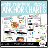 Digital Anchor Charts for Distance Learning | 3rd Grade