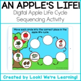 DISTANCE LEARNING: Digital Apple Life Cycle Sequencing: An