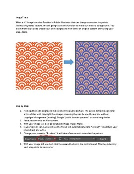 Digital Art: Image Trace Function Adobe Illustrator by