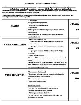 Digital Art Portfolio Requirements and Rubric
