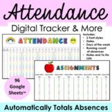 Digital Attendance w/Dates Checklists Notes Editable Free