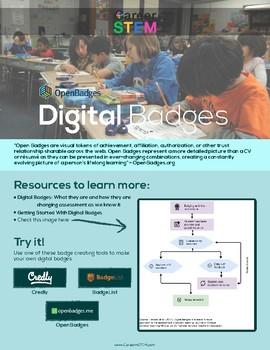 Digital Badges Quick Start Guide