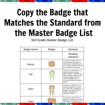 Digital Badging Third Grade:  Manage Student Behavior and Standard Mastery