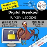 Digital Breakout Activity - Turkey Escape! | Thanksgiving Escape Room