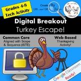 Digital Breakout Activity - Turkey Escape! | Thanksgiving Digital Escape Room