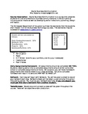 Digital Business Communication Syllabus