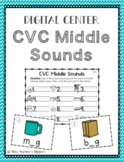 Digital Center - CVC Middle Sounds