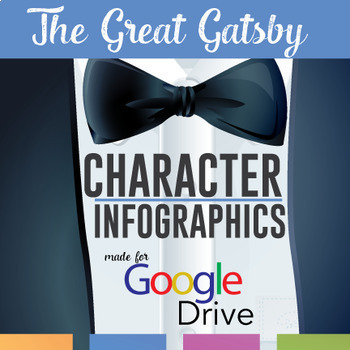 Digital Character Infographics for The Great Gatsby (Google Drive)