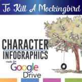 Digital Character Infographics for To Kill A Mockingbird (Google Drive)