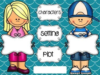 Digital Character, Setting, Plot
