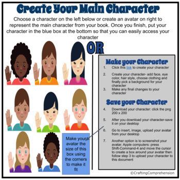 Digital Character Study