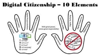 Digital Citizenship - 10 Elements
