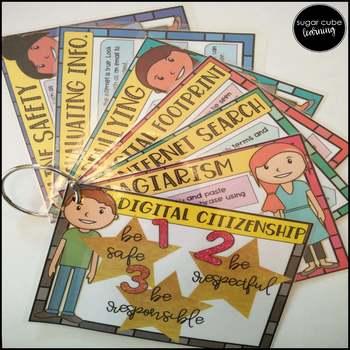 Digital Citizenship Bulletin Board_Poster Set