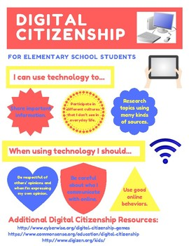 Digital Citizenship Infographic