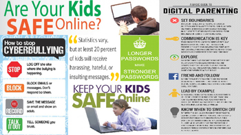 Digital Citizenship Overview