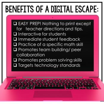 Digital Classroom Escape Math Digital Escape Room 4.NF.6 Fractions 4th Grade