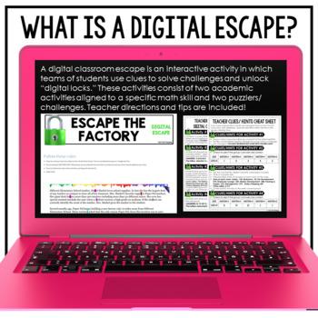 Digital Classroom Escape Math Digital Escape Room 4.OA.4 4th Grade
