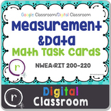 Standardized Maps Test Prep Math Measurement RIT Band 200-220 Google Slides