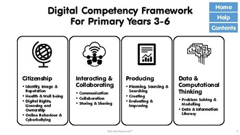 Digital Competence Framework for Primary Education