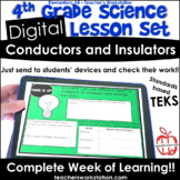 Digital Complete Lesson Set- 4th Grade Conductors & Insula