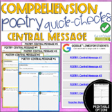 Digital Comprehension Quick-Checks: Poetry- CENTRAL MESSAGE