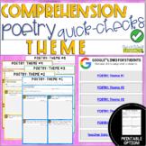 Digital Comprehension Quick-Checks: Poetry- THEME