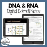 Digital Cornell Notes for Biology- DNA, RNA, Transcription