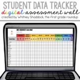 Digital Data Wall Tracking Compatible with Google Sheets