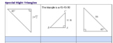 Digital / Distance Learning: Special Right Triangles and P