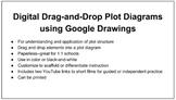 Digital Drag-and-Drop Plot Diagrams using Google Drawings