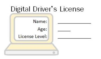Digital Driver's License Template for use with Avery business cards