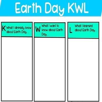 Digital Earth Day Activities