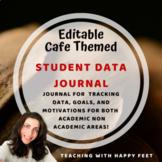 Digital-Editable Cafe Themed: Student Data Journal