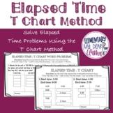 Digital Elapsed Time T Chart Method
