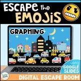 Digital Escape Room: Escape the Emojis! Math Breakout Activity