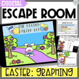 Graphing Digital Escape Room   Easter Math Activity