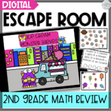 2nd Grade Math Review Digital Escape Room   Back to School