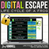 Digital Escape Room, Science Escape Room - Frog Life Cycle