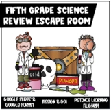 Digital-Fifth-Grade-Science-Review-Escape-Room-DIGITAL-LEARNING