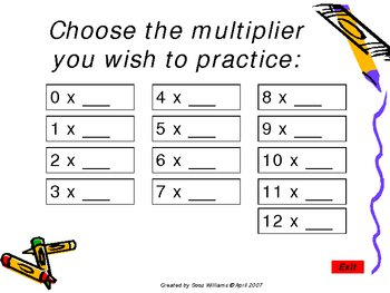 Digital Flash Cards: Multiplication Facts 0-12