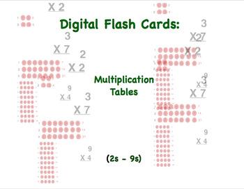 Digital Flash Cards: Multiplication Tables (2s - 9s)