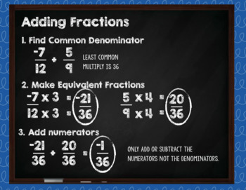 Digital Fraction Google Slides