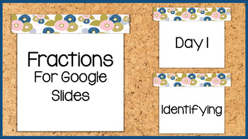 Digital Fractions Intro for Google Classroom