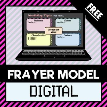 Digital Frayer Model - FREE DOWNLOAD
