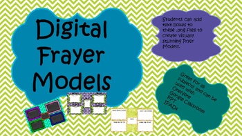 Digital Frayer Models