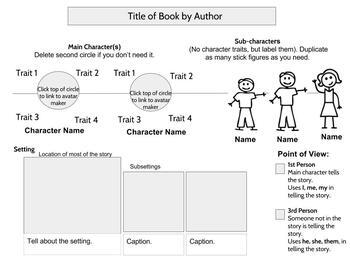 Digital Google Slides Novel Study / Book Study Template for Any Novel