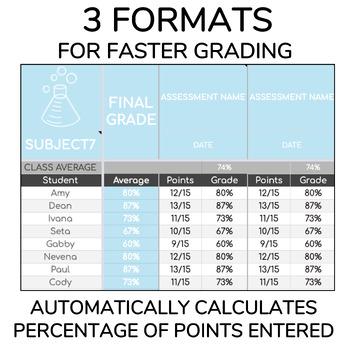 Digital Grade Book & Mark Book! Automatic Grade Calculation *Google Sheets*